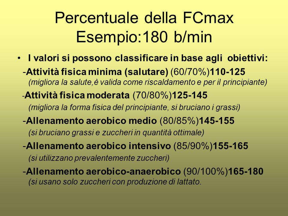Percentuale della FCmax Esempio:180 b/min I valori si possono classificare in base agli obiettivi: -Attività fisica minima (salutare) (60/70%)110-125