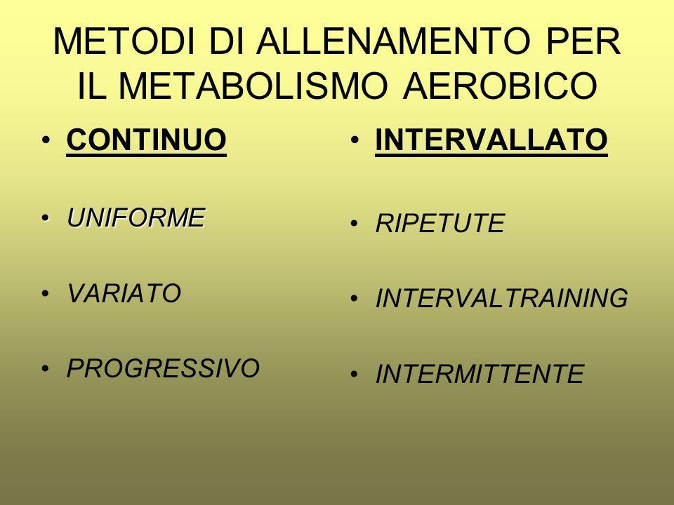 METODI DI ALLENAMENTO PER IL METABOLISMO AEROBICO CONTINUO UNIFORMEUNIFORME VARIATO PROGRESSIVO INTERVALLATO RIPETUTE INTERVALTRAINING INTERMITTENTE