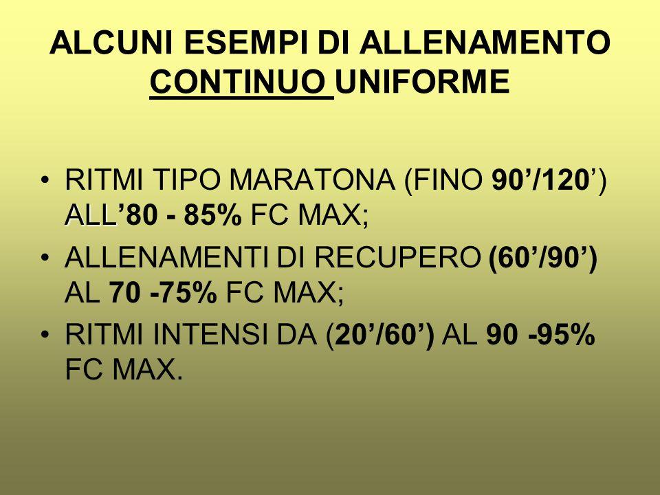 ALCUNI ESEMPI DI ALLENAMENTO CONTINUO UNIFORME ALLRITMI TIPO MARATONA (FINO 90'/120') ALL'80 - 85% FC MAX; ALLENAMENTI DI RECUPERO (60'/90') AL 70 -75