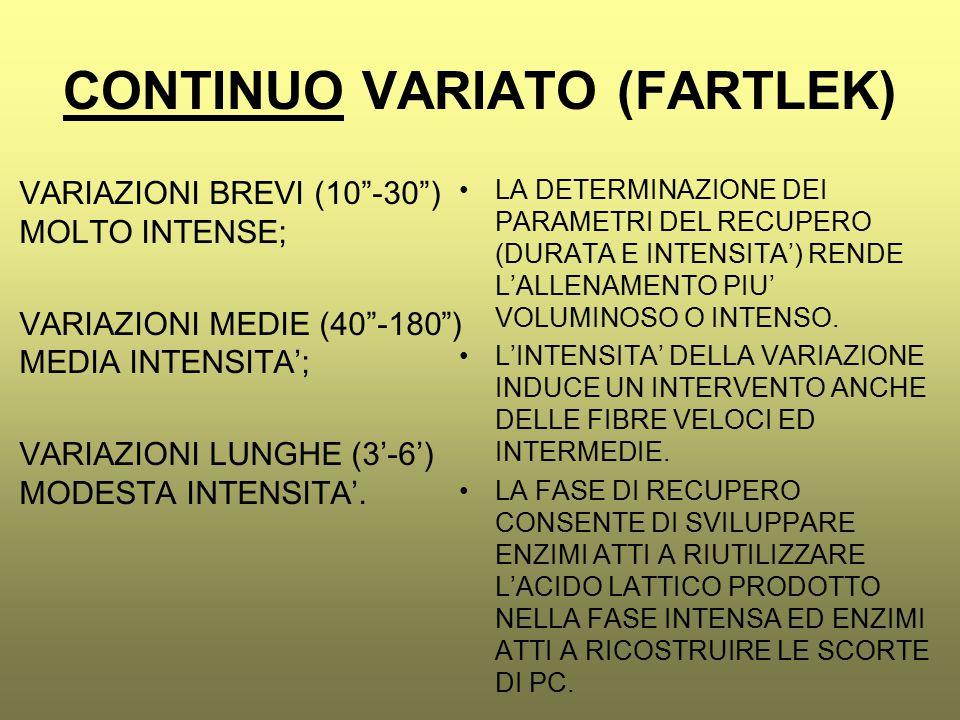"CONTINUO VARIATO (FARTLEK) VARIAZIONI BREVI (10""-30"") MOLTO INTENSE; VARIAZIONI MEDIE (40""-180"") MEDIA INTENSITA'; VARIAZIONI LUNGHE (3'-6') MODESTA I"