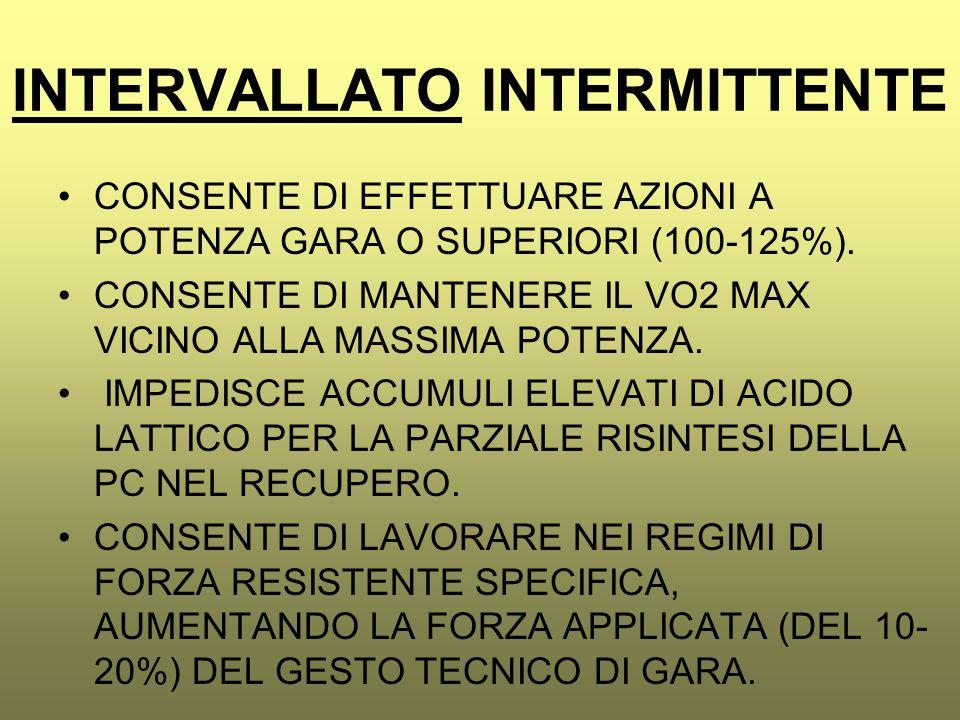 INTERVALLATO INTERMITTENTE CONSENTE DI EFFETTUARE AZIONI A POTENZA GARA O SUPERIORI (100-125%). CONSENTE DI MANTENERE IL VO2 MAX VICINO ALLA MASSIMA P