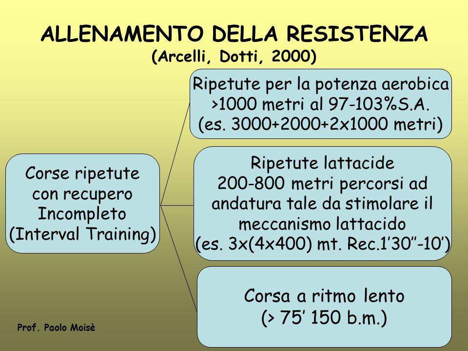 ALLENAMENTO DELLA RESISTENZA (Arcelli, Dotti, 2000) Corse ripetute con recupero Incompleto (Interval Training) Ripetute per la potenza aerobica >1000