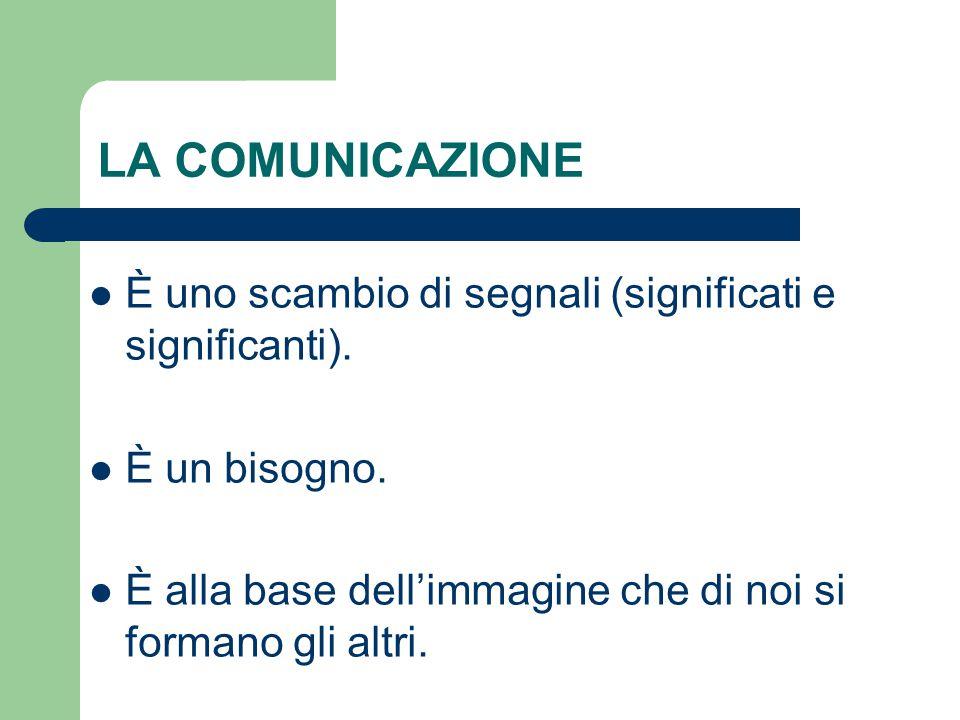 LA COMUNICAZIONE È uno scambio di segnali (significati e significanti). È un bisogno. È alla base dell'immagine che di noi si formano gli altri.