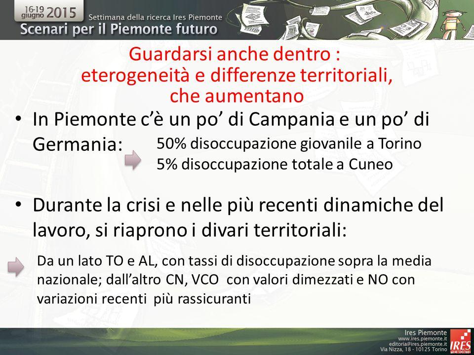 Guardarsi anche dentro : eterogeneità e differenze territoriali, che aumentano In Piemonte c'è un po' di Campania e un po' di Germania: Durante la crisi e nelle più recenti dinamiche del lavoro, si riaprono i divari territoriali: 50% disoccupazione giovanile a Torino 5% disoccupazione totale a Cuneo Da un lato TO e AL, con tassi di disoccupazione sopra la media nazionale; dall'altro CN, VCO con valori dimezzati e NO con variazioni recenti più rassicuranti