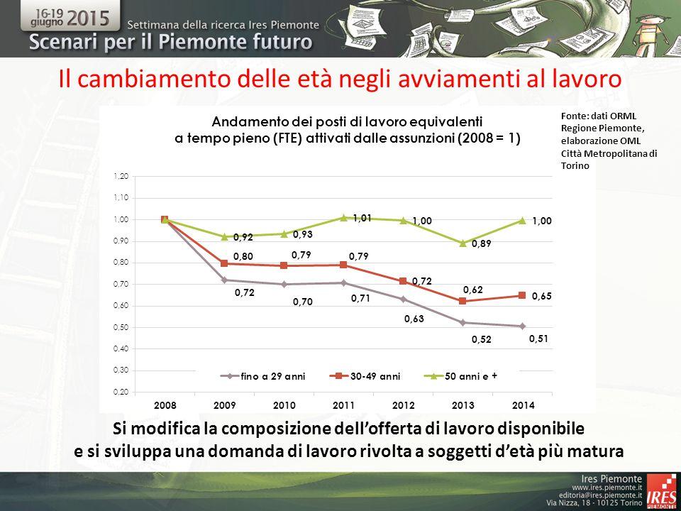 Il cambiamento delle età negli avviamenti al lavoro Si modifica la composizione dell'offerta di lavoro disponibile e si sviluppa una domanda di lavoro