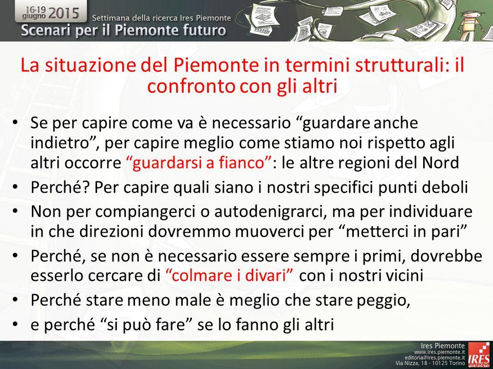 La situazione del Piemonte in termini strutturali: il confronto con gli altri Se per capire come va è necessario guardare anche indietro , per capire meglio come stiamo noi rispetto agli altri occorre guardarsi a fianco : le altre regioni del Nord Perché.