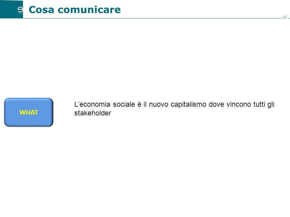 12 Cosa comunicare L'economia sociale è il nuovo capitalismo dove vincono tutti gli stakeholder WHAT