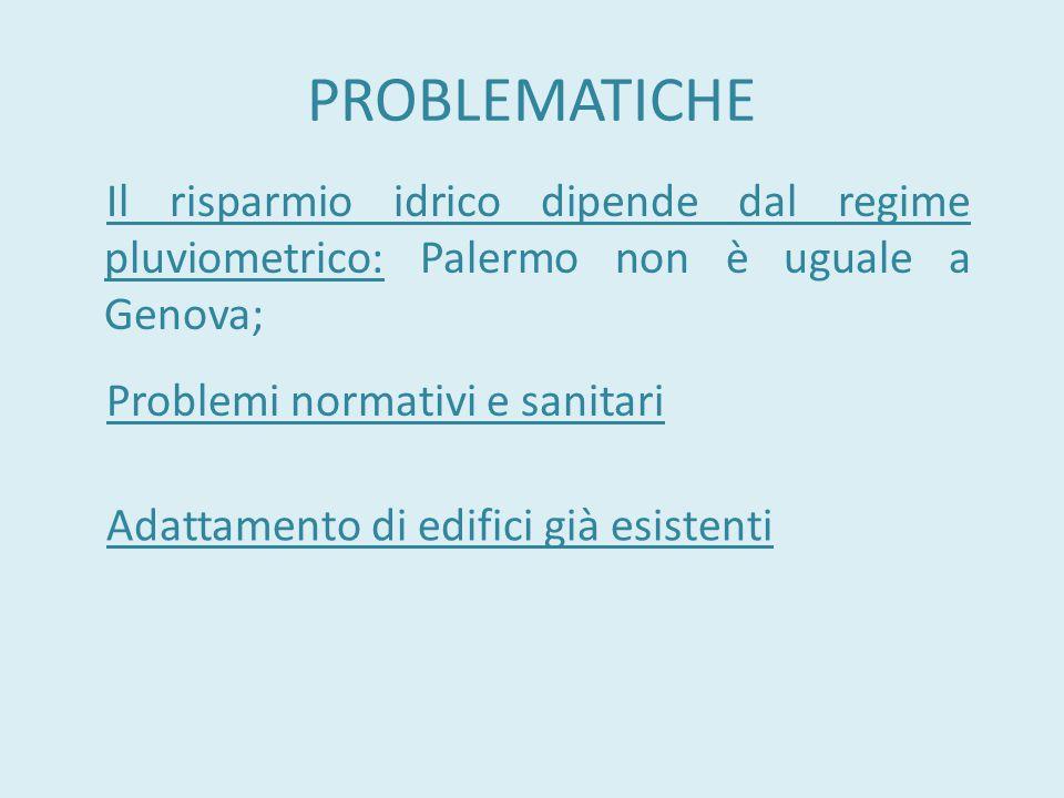 PROBLEMATICHE Adattamento di edifici già esistenti Il risparmio idrico dipende dal regime pluviometrico: Palermo non è uguale a Genova; Problemi normativi e sanitari