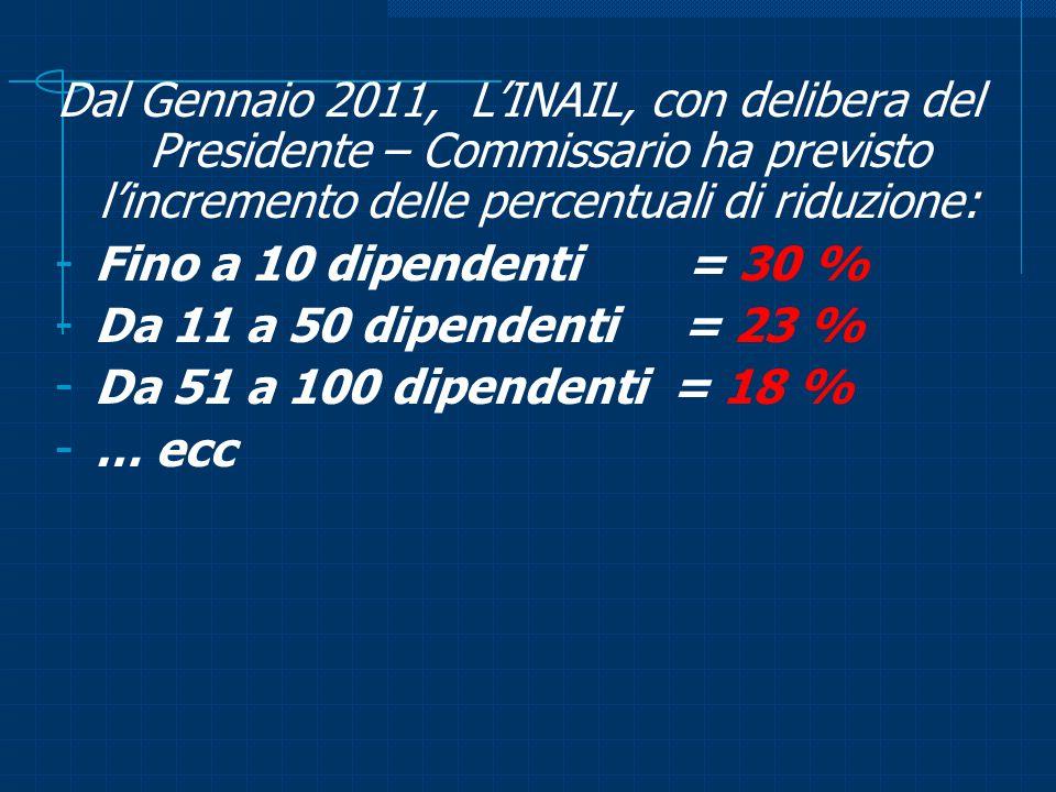 Dal Gennaio 2011, L'INAIL, con delibera del Presidente – Commissario ha previsto l'incremento delle percentuali di riduzione: - Fino a 10 dipendenti =