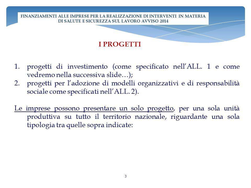 1.progetti di investimento (come specificato nell'ALL. 1 e come vedremo nella successiva slide…); 2.progetti per l'adozione di modelli organizzativi e
