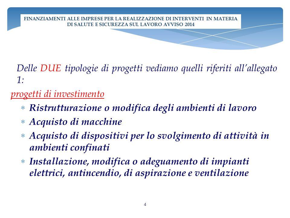 Delle DUE tipologie di progetti vediamo quelli riferiti all'allegato 1: progetti di investimento  Ristrutturazione o modifica degli ambienti di lavor