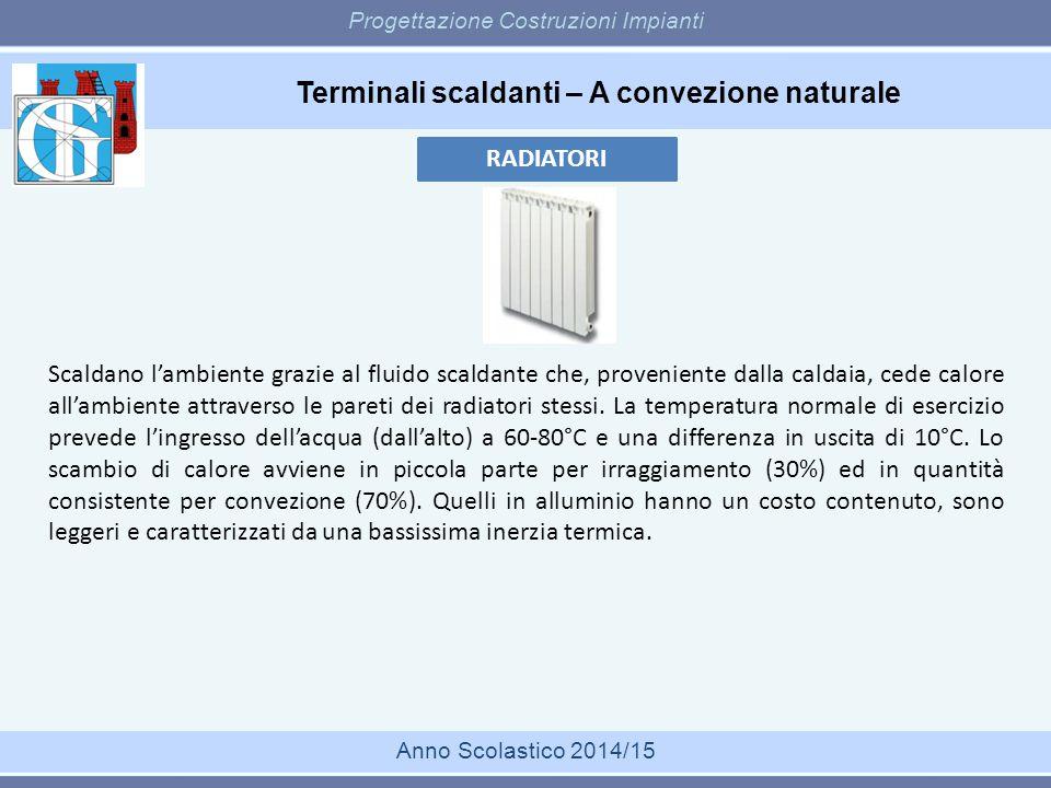 Terminali scaldanti – A convezione naturale Progettazione Costruzioni Impianti Anno Scolastico 2014/15 RADIATORI Scaldano l'ambiente grazie al fluido