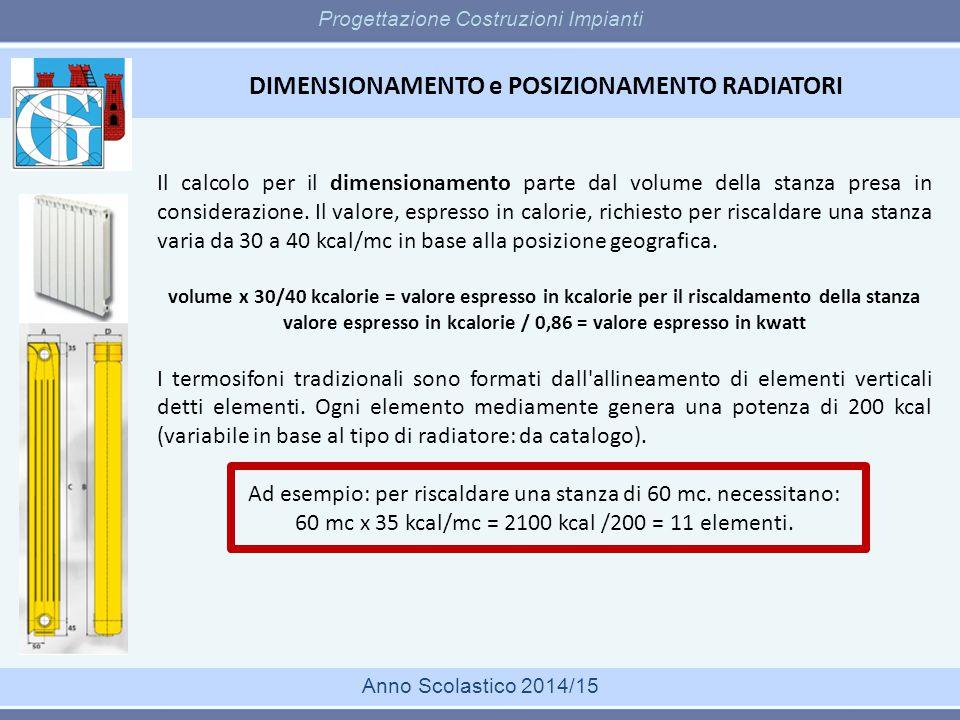 DIMENSIONAMENTO e POSIZIONAMENTO RADIATORI Progettazione Costruzioni Impianti Anno Scolastico 2014/15 Il calcolo per il dimensionamento parte dal volu