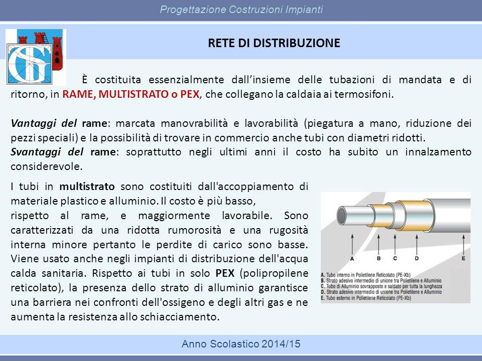 RETE DI DISTRIBUZIONE Progettazione Costruzioni Impianti Anno Scolastico 2014/15 È costituita essenzialmente dall'insieme delle tubazioni di mandata e
