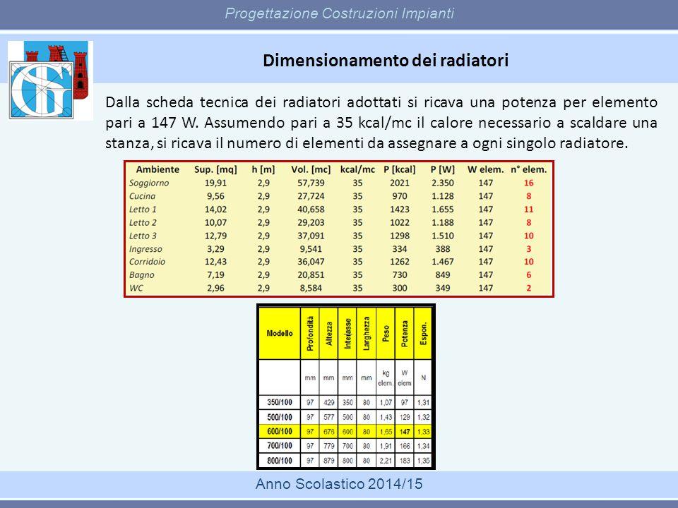 Dimensionamento dei radiatori Progettazione Costruzioni Impianti Anno Scolastico 2014/15 Dalla scheda tecnica dei radiatori adottati si ricava una pot