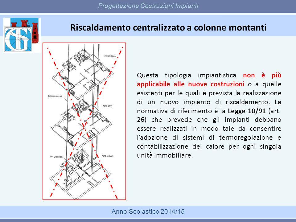 Dimensionamento dei radiatori Progettazione Costruzioni Impianti Anno Scolastico 2014/15 Dalla scheda tecnica dei radiatori adottati si ricava una potenza per elemento pari a 147 W.