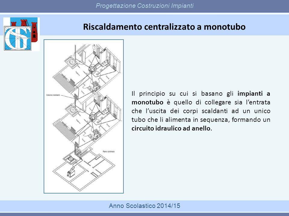 Riscaldamento centralizzato a monotubo Progettazione Costruzioni Impianti Anno Scolastico 2014/15 Il principio su cui si basano gli impianti a monotub