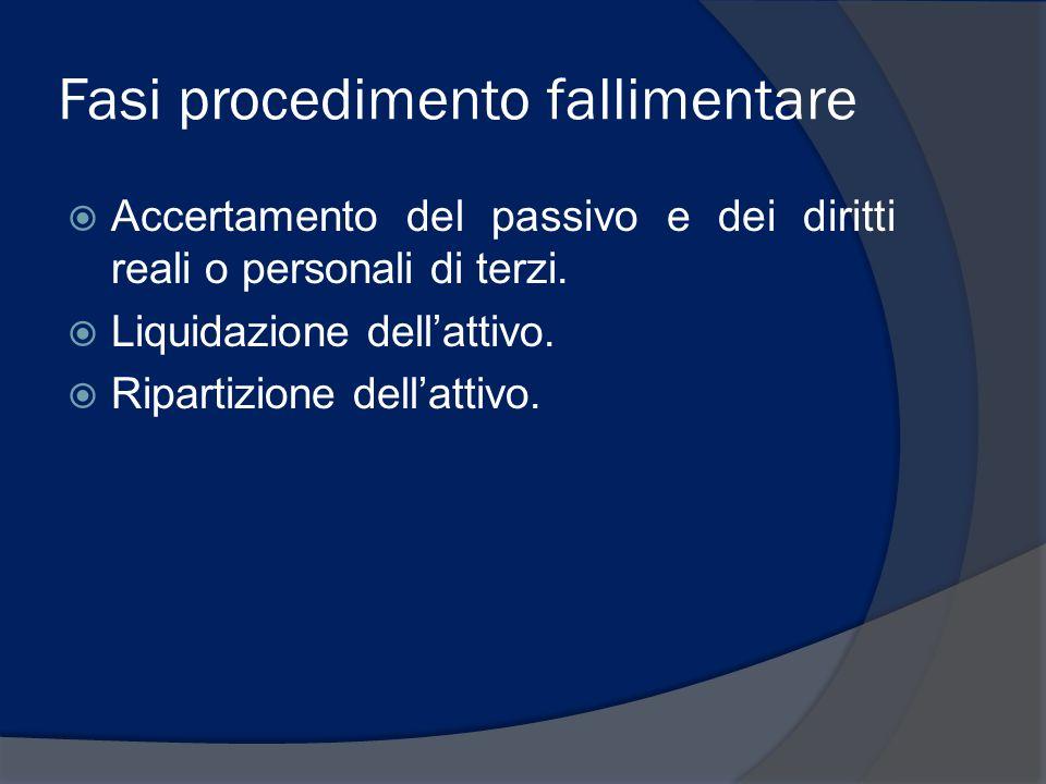 Fasi procedimento fallimentare  Accertamento del passivo e dei diritti reali o personali di terzi.  Liquidazione dell'attivo.  Ripartizione dell'at