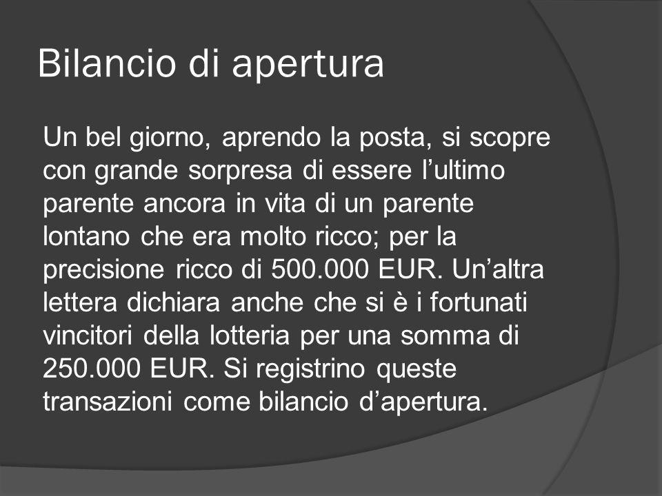 Bilancio di apertura Un bel giorno, aprendo la posta, si scopre con grande sorpresa di essere l'ultimo parente ancora in vita di un parente lontano che era molto ricco; per la precisione ricco di 500.000 EUR.