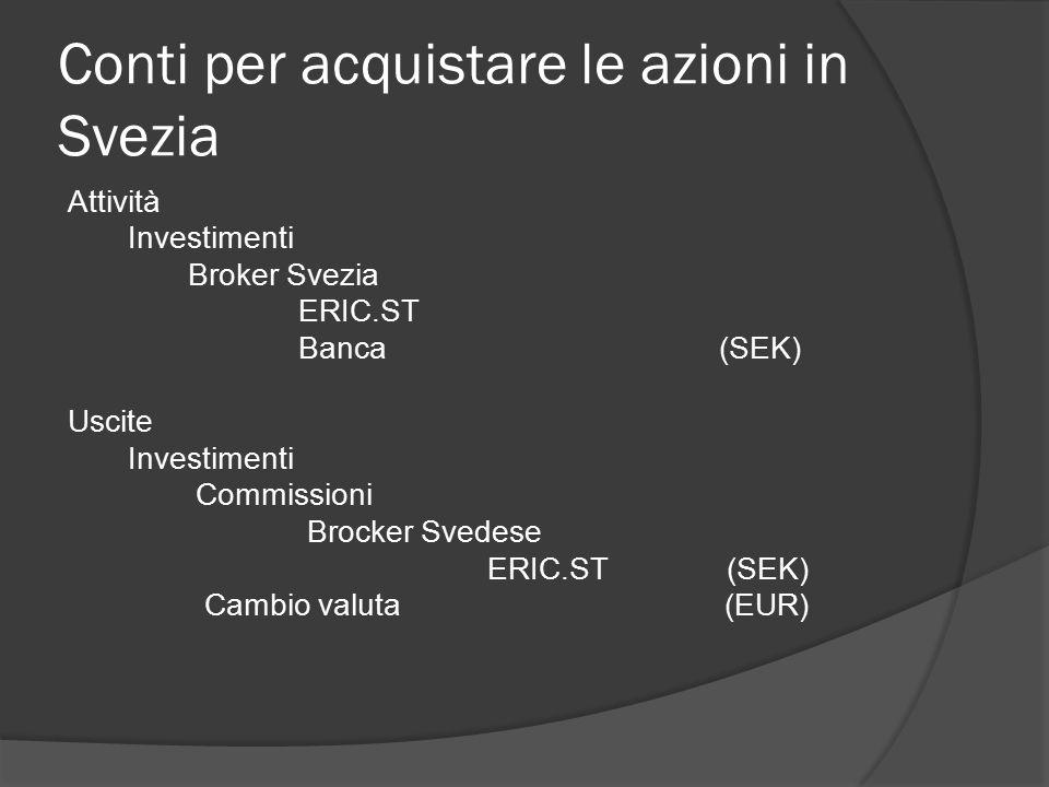 Conti per acquistare le azioni in Svezia Attività Investimenti Broker Svezia ERIC.ST Banca (SEK) Uscite Investimenti Commissioni Brocker Svedese ERIC.ST (SEK) Cambio valuta (EUR)
