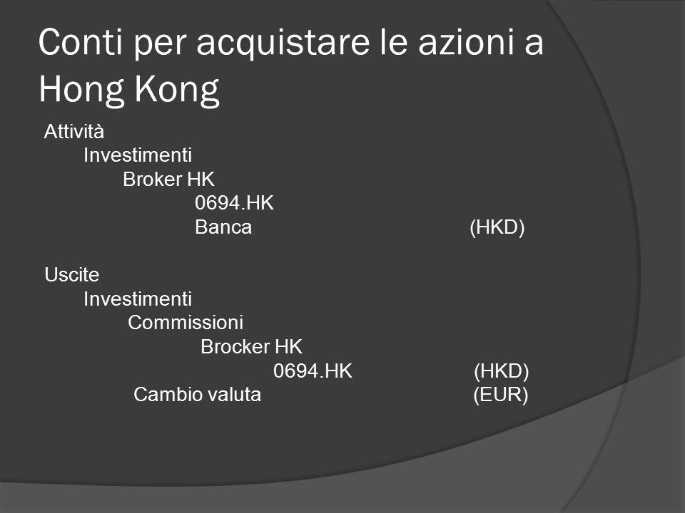 Conti per acquistare le azioni a Hong Kong Attività Investimenti Broker HK 0694.HK Banca (HKD) Uscite Investimenti Commissioni Brocker HK 0694.HK (HKD) Cambio valuta (EUR)