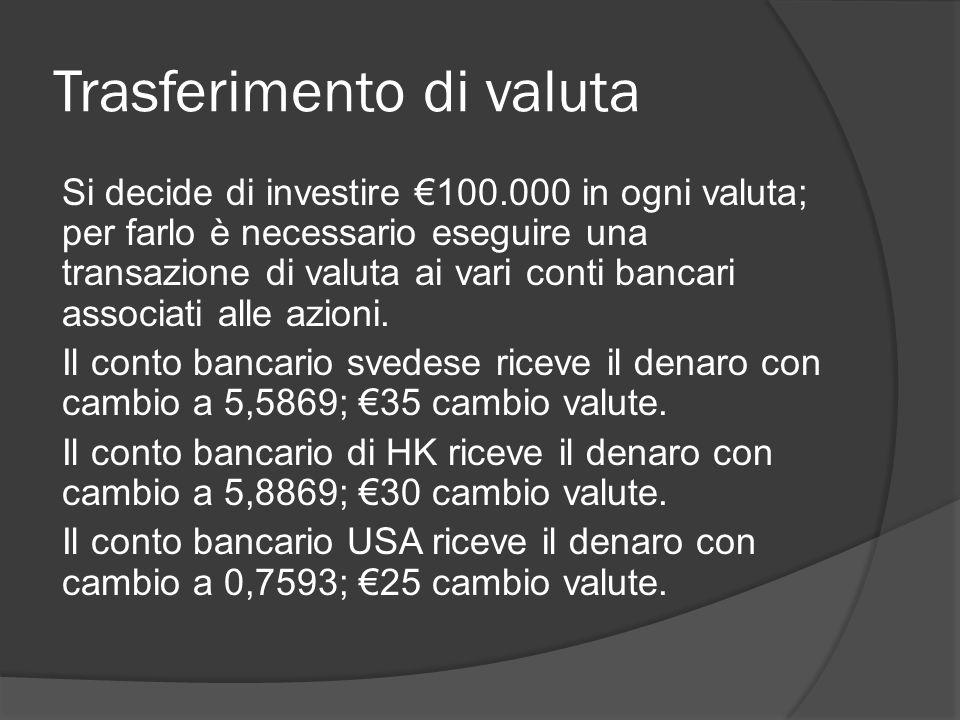 Trasferimento di valuta Si decide di investire €100.000 in ogni valuta; per farlo è necessario eseguire una transazione di valuta ai vari conti bancari associati alle azioni.