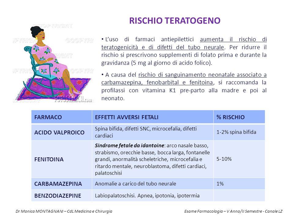 RISCHIO TERATOGENO FARMACOEFFETTI AVVERSI FETALI% RISCHIO ACIDO VALPROICO Spina bifida, difetti SNC, microcefalia, difetti cardiaci 1-2% spina bifida