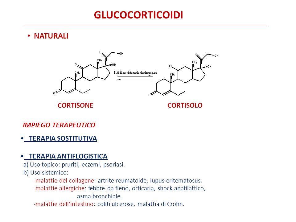 GLUCOCORTICOIDI TERAPIA SOSTITUTIVA TERAPIA ANTIFLOGISTICA a) Uso topico: pruriti, eczemi, psoriasi. b) Uso sistemico: -malattie del collagene: artrit