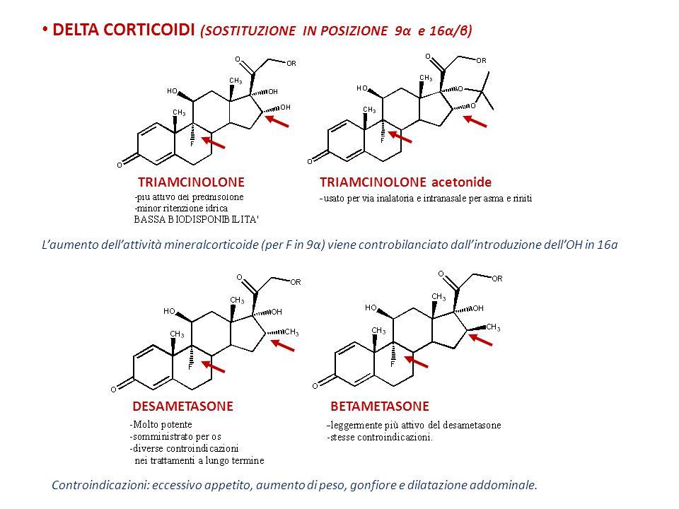 DELTA CORTICOIDI (SOSTITUZIONE IN POSIZIONE 9α e 16α/β) TRIAMCINOLONETRIAMCINOLONE acetonide L'aumento dell'attività mineralcorticoide (per F in 9α) v