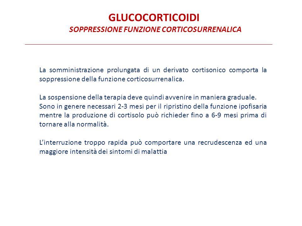 GLUCOCORTICOIDI SOPPRESSIONE FUNZIONE CORTICOSURRENALICA La somministrazione prolungata di un derivato cortisonico comporta la soppressione della funz