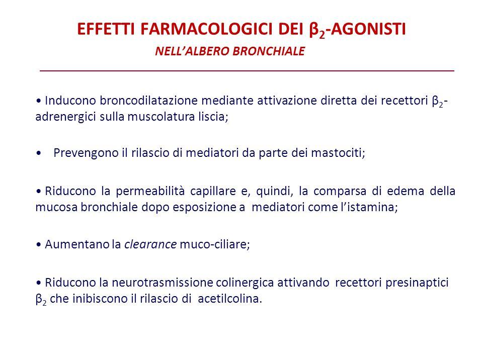 EFFETTI FARMACOLOGICI DEI β 2 -AGONISTI Prevengono il rilascio di mediatori da parte dei mastociti; Inducono broncodilatazione mediante attivazione di