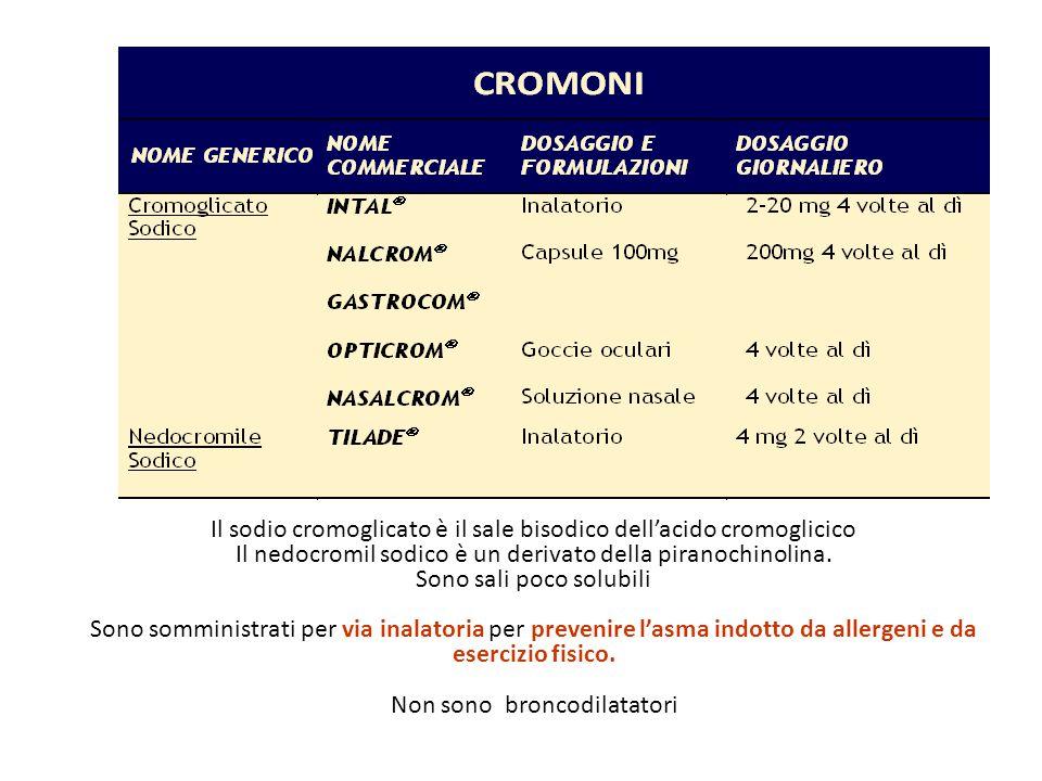 Il sodio cromoglicato è il sale bisodico dell'acido cromoglicico Il nedocromil sodico è un derivato della piranochinolina. Sono sali poco solubili Son