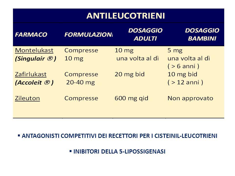  ANTAGONISTI COMPETITIVI DEI RECETTORI PER I CISTEINIL-LEUCOTRIENI  INIBITORI DELLA 5-LIPOSSIGENASI