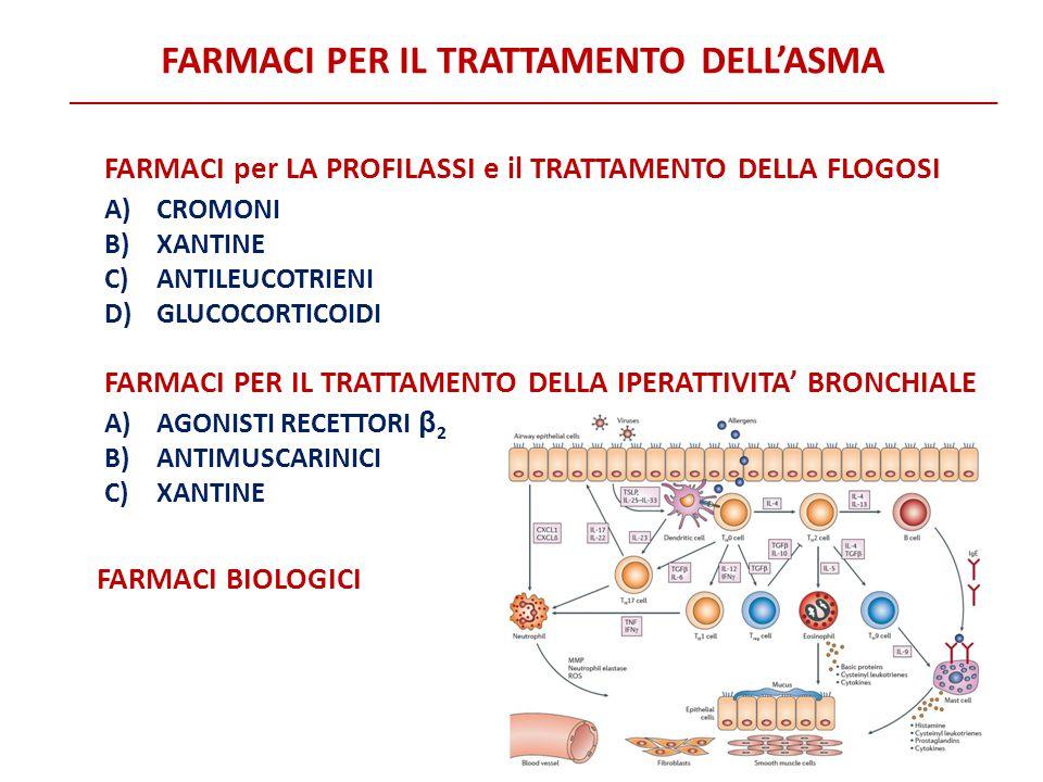 FARMACI PER IL TRATTAMENTO DELL'ASMA FARMACI per LA PROFILASSI e il TRATTAMENTO DELLA FLOGOSI A)CROMONI B)XANTINE C)ANTILEUCOTRIENI D)GLUCOCORTICOIDI