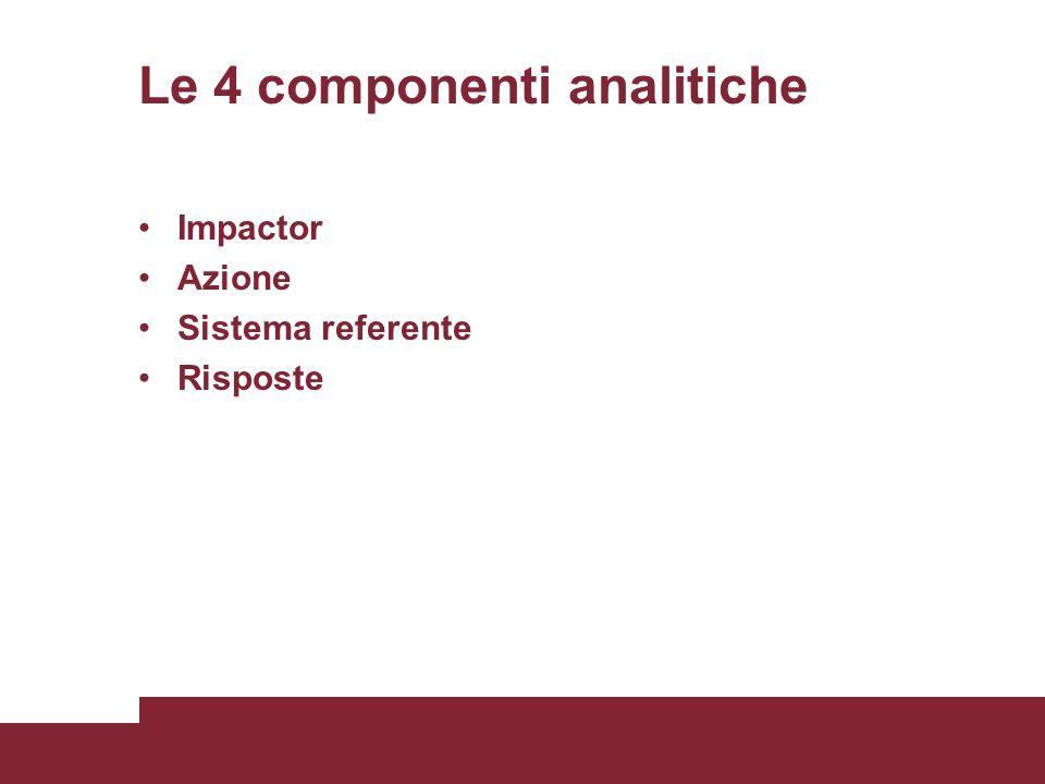 Le 4 componenti analitiche Impactor Azione Sistema referente Risposte