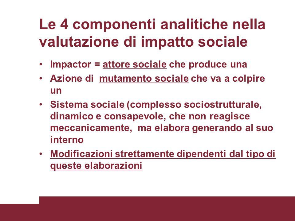 Le 4 componenti analitiche nella valutazione di impatto sociale Impactor = attore sociale che produce una Azione di mutamento sociale che va a colpire