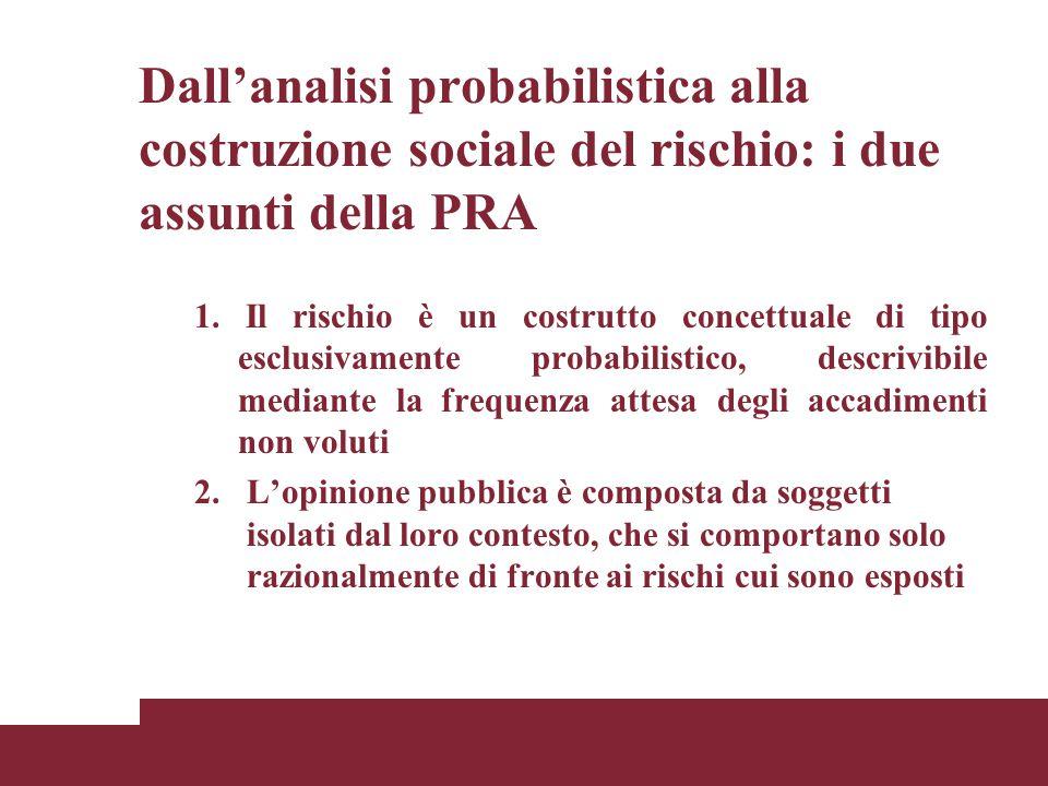 Dall'analisi probabilistica alla costruzione sociale del rischio: i due assunti della PRA 1. Il rischio è un costrutto concettuale di tipo esclusivame
