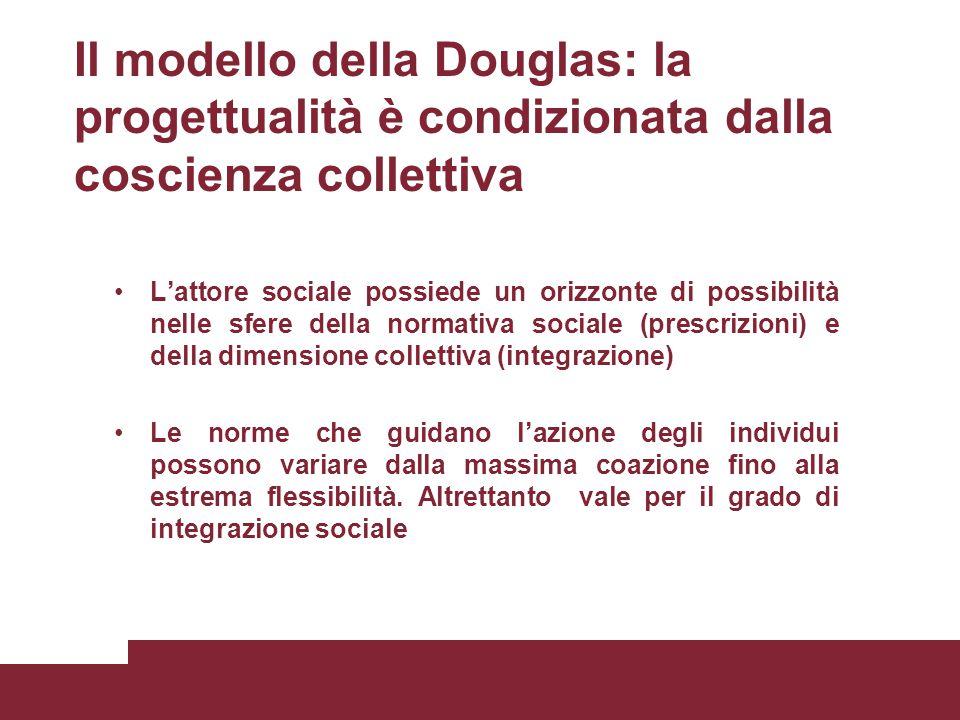 Il modello della Douglas: la progettualità è condizionata dalla coscienza collettiva L'attore sociale possiede un orizzonte di possibilità nelle sfere