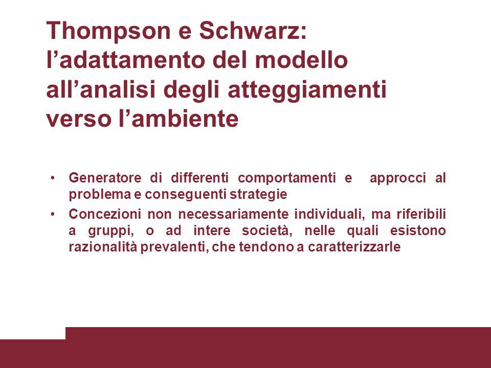 Thompson e Schwarz: l'adattamento del modello all'analisi degli atteggiamenti verso l'ambiente Generatore di differenti comportamenti e approcci al pr