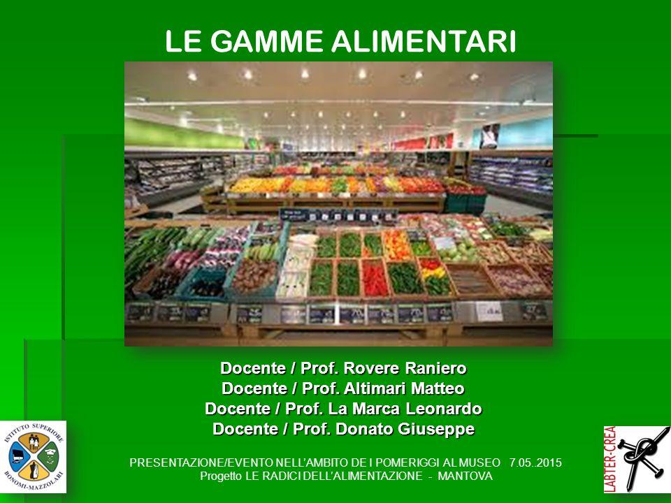 Docente / Prof. Rovere Raniero Docente / Prof.Altimari Matteo Docente / Prof. Altimari Matteo Docente / Prof.La Marca Leonardo Docente / Prof. La Marc