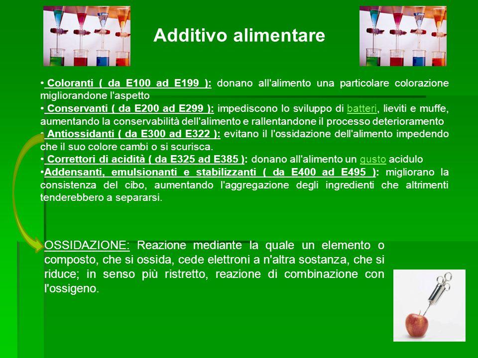 Additivo alimentare Coloranti ( da E100 ad E199 ): donano all'alimento una particolare colorazione migliorandone l'aspetto Conservanti ( da E200 ad E2