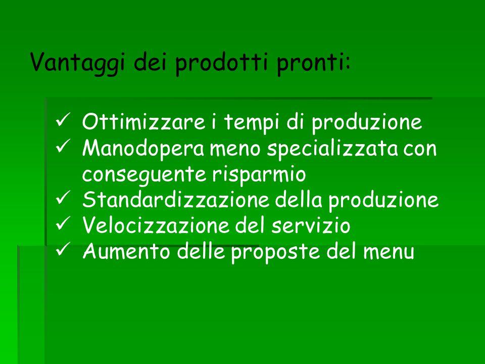 Vantaggi dei prodotti pronti: Ottimizzare i tempi di produzione Manodopera meno specializzata con conseguente risparmio Standardizzazione della produz