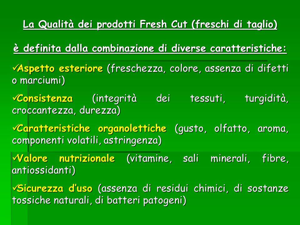 La Qualità dei prodotti Fresh Cut (freschi di taglio) è definita dalla combinazione di diverse caratteristiche: Aspetto esteriore (freschezza, colore,