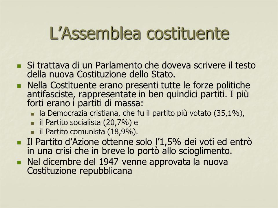 L'Assemblea costituente Si trattava di un Parlamento che doveva scrivere il testo della nuova Costituzione dello Stato. Nella Costituente erano presen