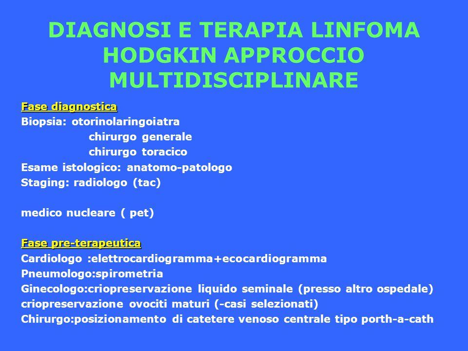 DIAGNOSI E TERAPIA LINFOMA HODGKIN APPROCCIO MULTIDISCIPLINARE Fase diagnostica Biopsia: otorinolaringoiatra chirurgo generale chirurgo toracico Esame