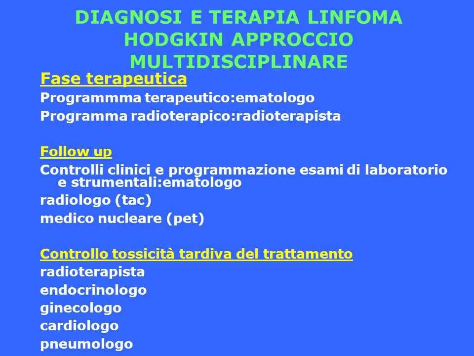 DIAGNOSI E TERAPIA LINFOMA HODGKIN APPROCCIO MULTIDISCIPLINARE Fase terapeutica Programmma terapeutico:ematologo Programma radioterapico:radioterapist