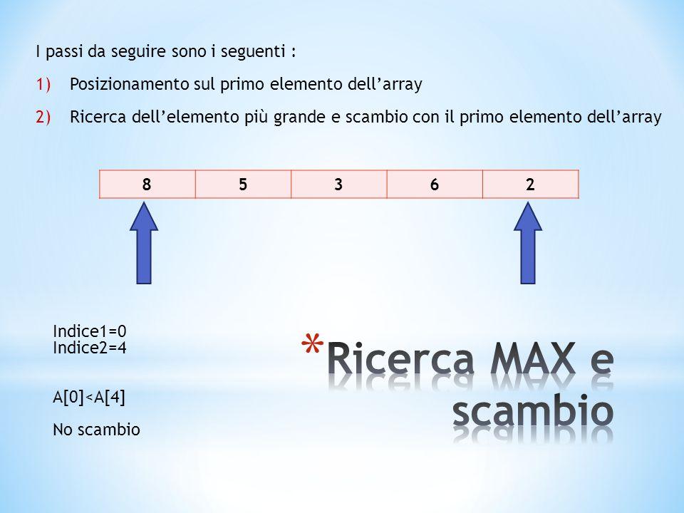 85362 I passi da seguire sono i seguenti : 1)Posizionamento sul primo elemento dell'array 2)Ricerca dell'elemento più grande e scambio con il primo elemento dell'array Indice1=0 Indice2=4 A[0]<A[4] No scambio