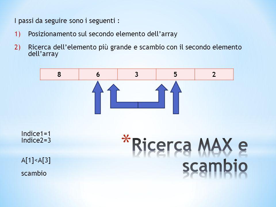 86352 I passi da seguire sono i seguenti : 1)Posizionamento sul secondo elemento dell'array 2)Ricerca dell'elemento più grande e scambio con il secondo elemento dell'array Indice1=1 Indice2=3 A[1]<A[3] scambio