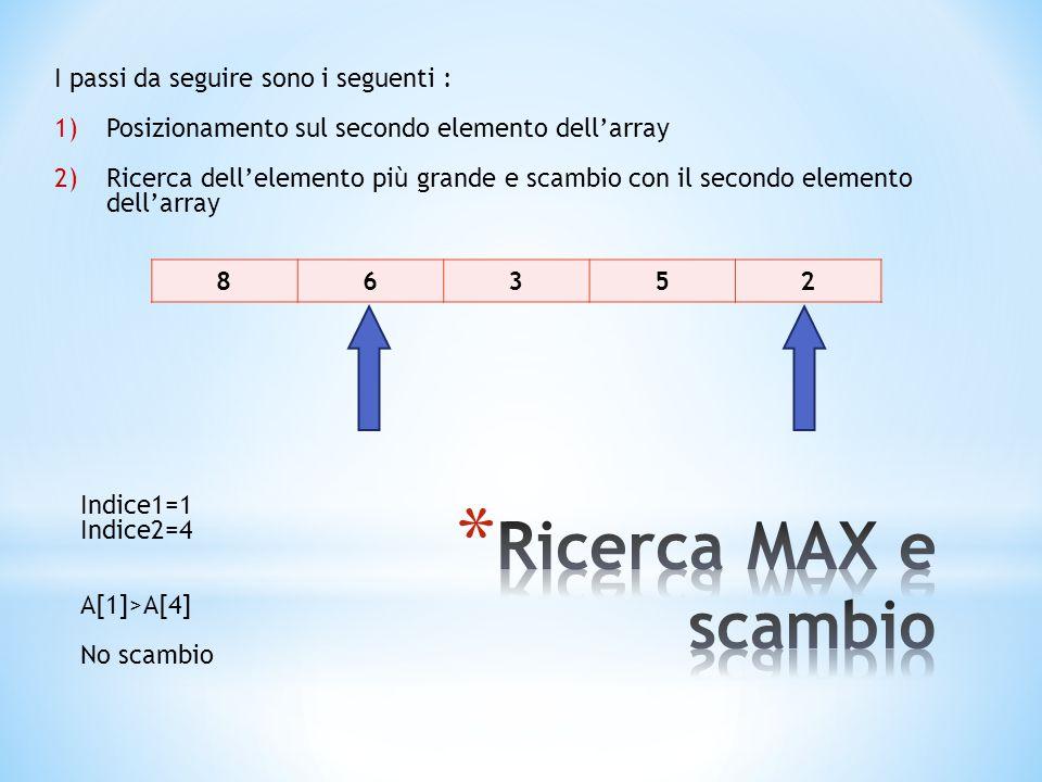 86352 I passi da seguire sono i seguenti : 1)Posizionamento sul secondo elemento dell'array 2)Ricerca dell'elemento più grande e scambio con il secondo elemento dell'array Indice1=1 Indice2=4 A[1]>A[4] No scambio