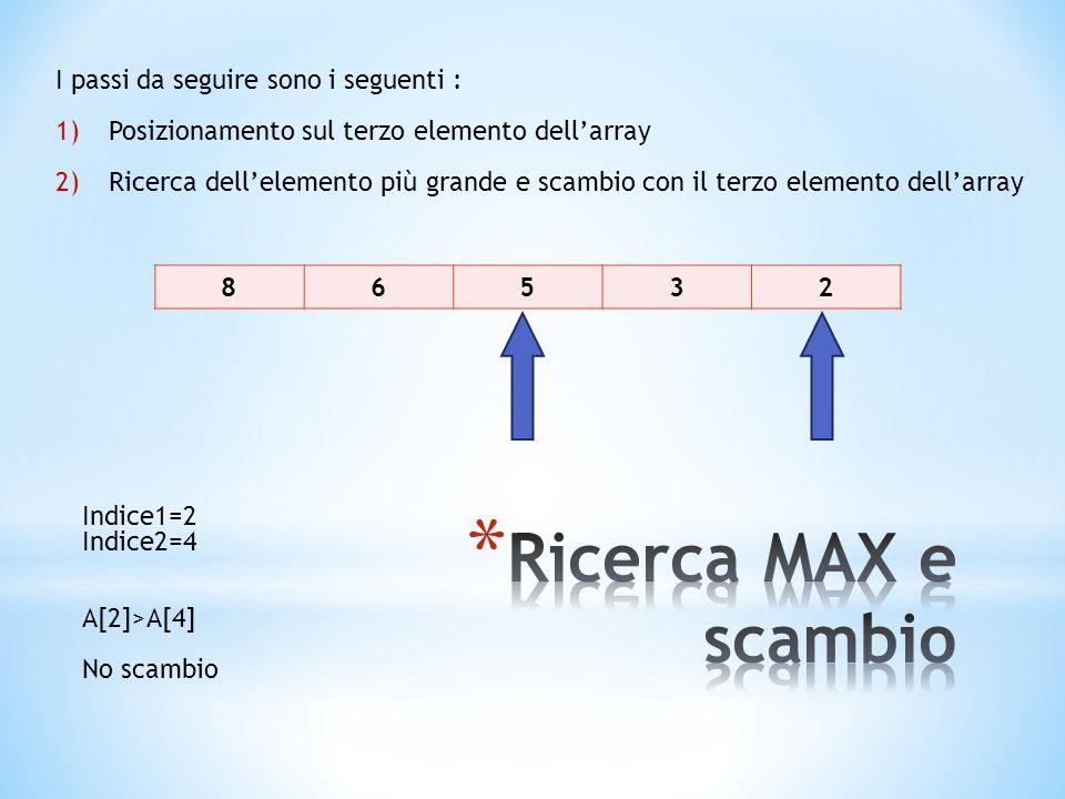 86532 I passi da seguire sono i seguenti : 1)Posizionamento sul terzo elemento dell'array 2)Ricerca dell'elemento più grande e scambio con il terzo elemento dell'array Indice1=2 Indice2=4 A[2]>A[4] No scambio